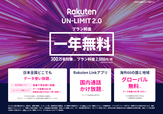 Rakten UN-LIMIT 一年無料